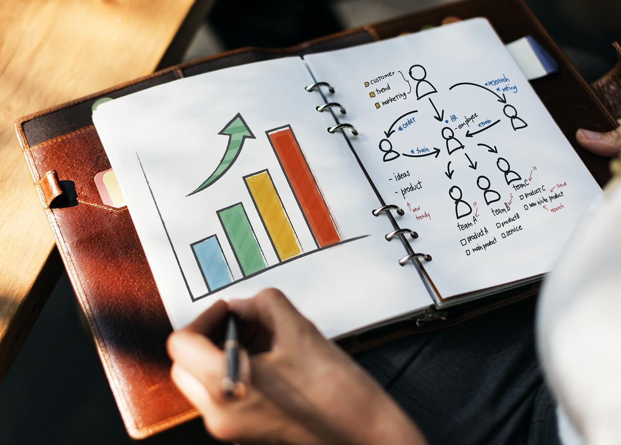 markkinoinnin_tekijä_on_liiketoiminnan_kehittäjä